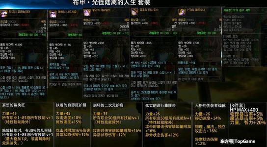 地下城私服网站发布网,2虽然有了骨戒就差不多有了秒杀boss的能力